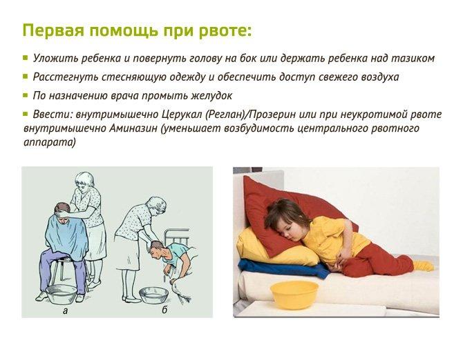 Помощь ребенку при рвоте в домашних условиях 41